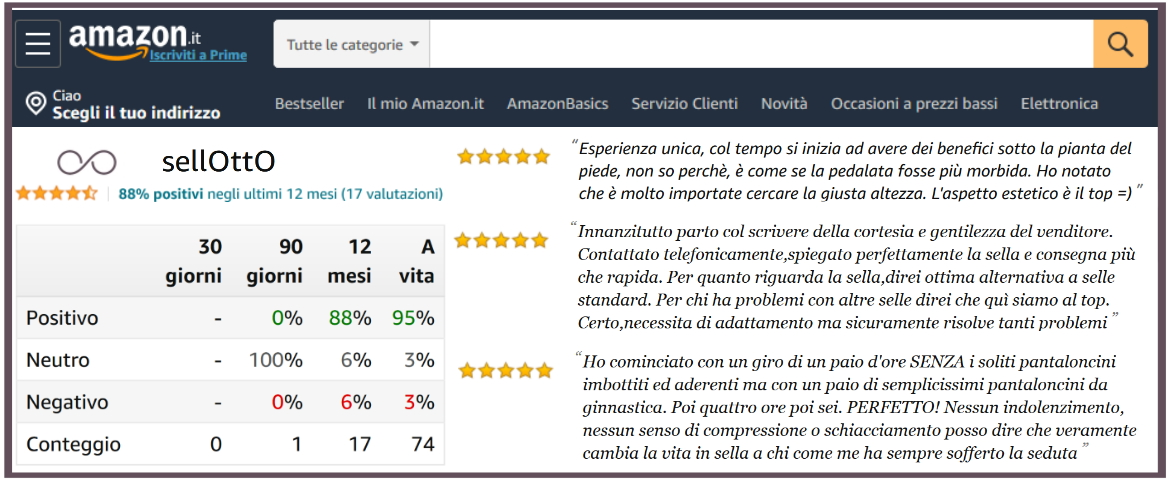 Amazon positive feedback on seller sellOttO, saddle bike without any soreness, compression, crushing